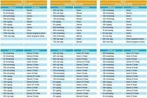 Wedstrijdprogramma-SwimCup-Den-Haag-1a_web_300